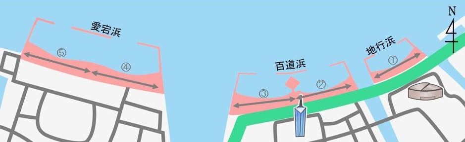 養浜整形工程図